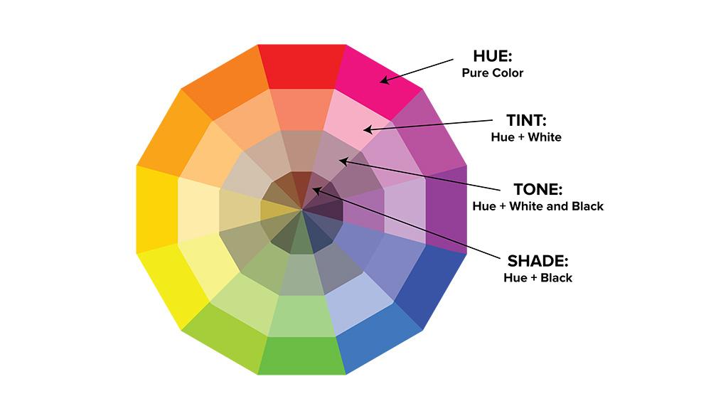 Quy luật phối màu Tint-Tone-Shade